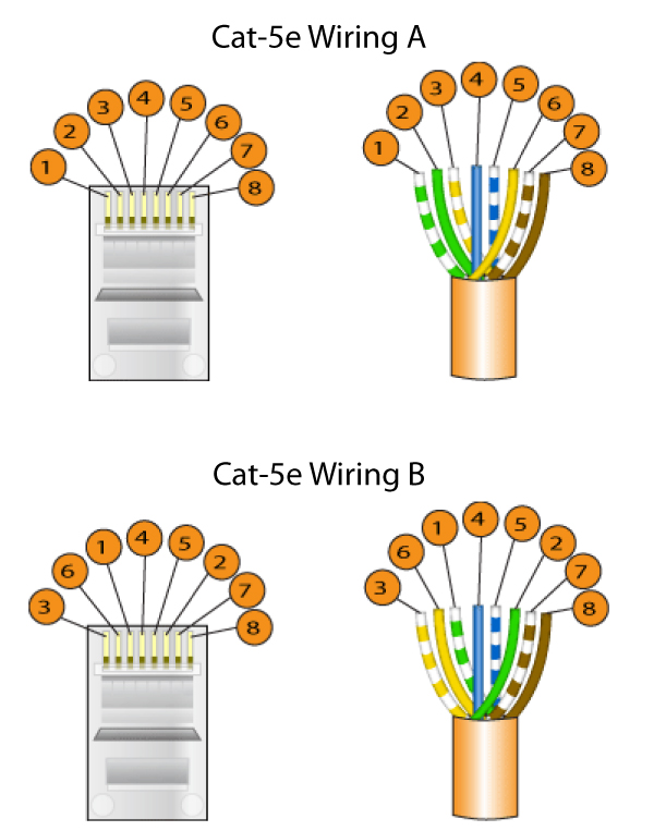 cat wiring diagram pdf wiring diagram and hernes wiring diagram cat5 the